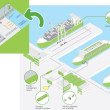 Green and energy efficient solutions for the marine industry